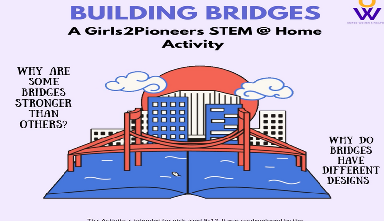 STEM@Home-Building Bridges