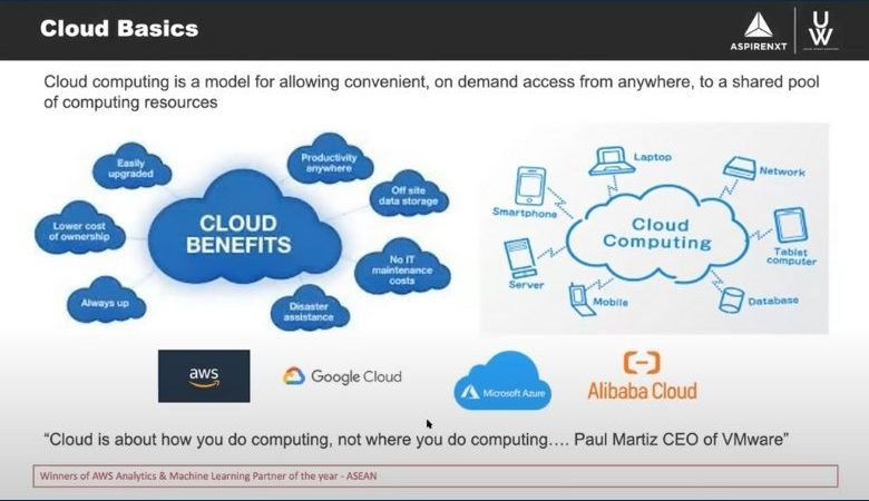 AspireNXT x UWS: Cloud Technology and Careers in IT